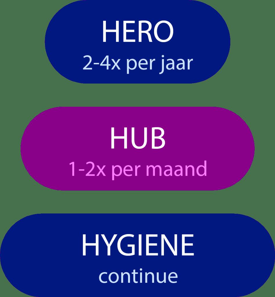 3H model mobile Mr Online Marketing