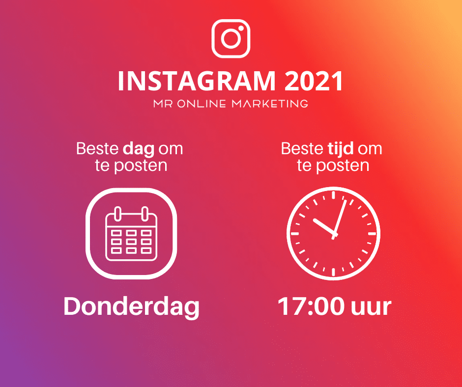 Instagram algoritme beste tijden/dagen posten 2021